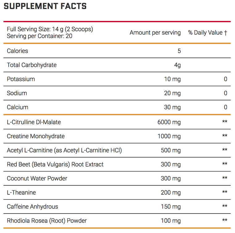 The 4 Gauge ingredients label, as shown on their website