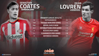 Stats show Coates has outshone Liverpool flop