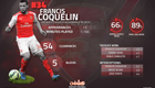 Is Coquelin key to Wenger breaking the Mourinho jinx?