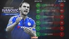 Stats show Ivanovic to blame for Chelsea form