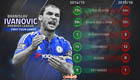 Stats show Ivanovic responsible for Chelsea's poor start