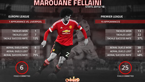 Stats highlight why Louis van Gaal should select Marouane Fellaini for Man Utd v Liverpool