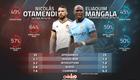 Stats show Otamendi can outshine Mangala