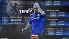 Stats show Jose Mourinho should drop Chelsea captain John Terry