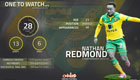 Stats show Norwich's Nathan Redmond is one to watch next season