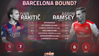 Stats show Ramsey would walk into Barcelona side