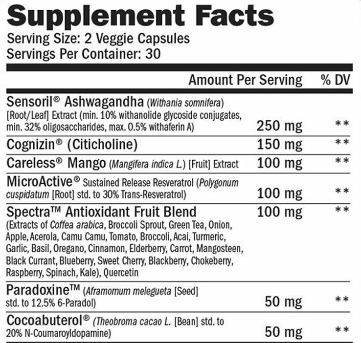 Ageless Kiss ingredients