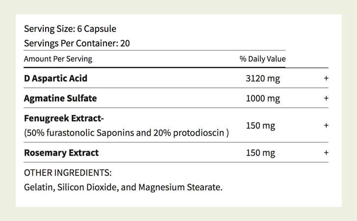 Conquest HD 1st Phorm ingredients
