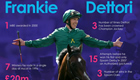 Frankie Dettori: 10 things you didn't know about the Italian jockey