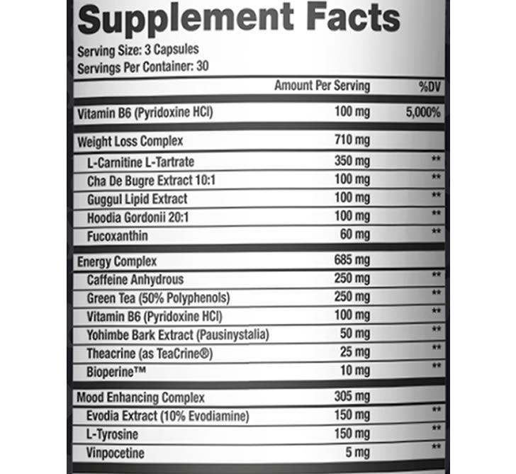 NatruaLean ingredients