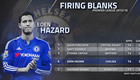 This unwanted stat highlights Eden Hazard's dip in form for Chelsea