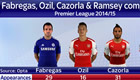 Stats compare Fabregas to Arsenal trio