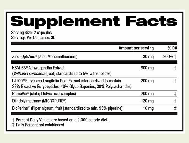 Ferodrox ingredients label