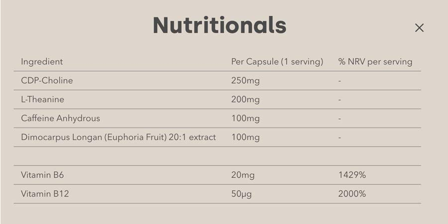 The Form Nutrition Boost supplement ingredients formula, as shown on the official website at the time of writing