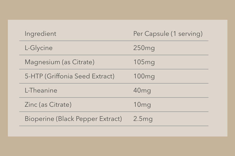 The Form Nutrition ZZZZs supplement ingredients formula, as shown on the official website at the time of writing