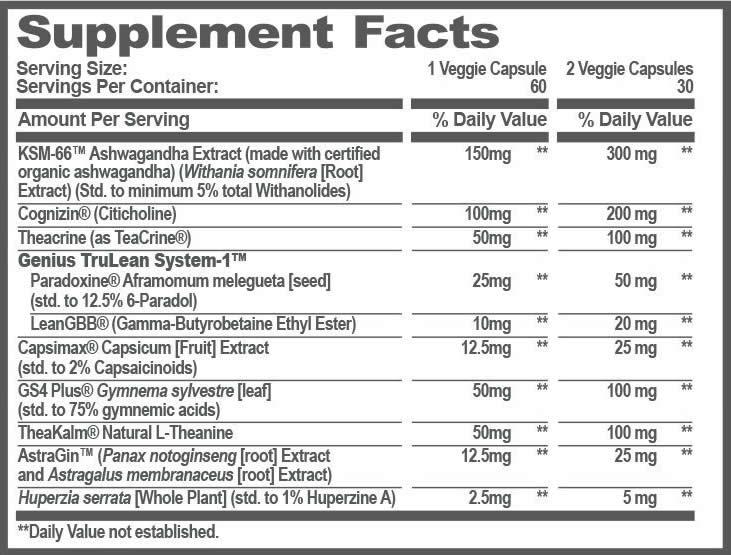 Genius Burn ingredients