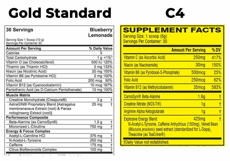 Gold Standard and C4 ingredients