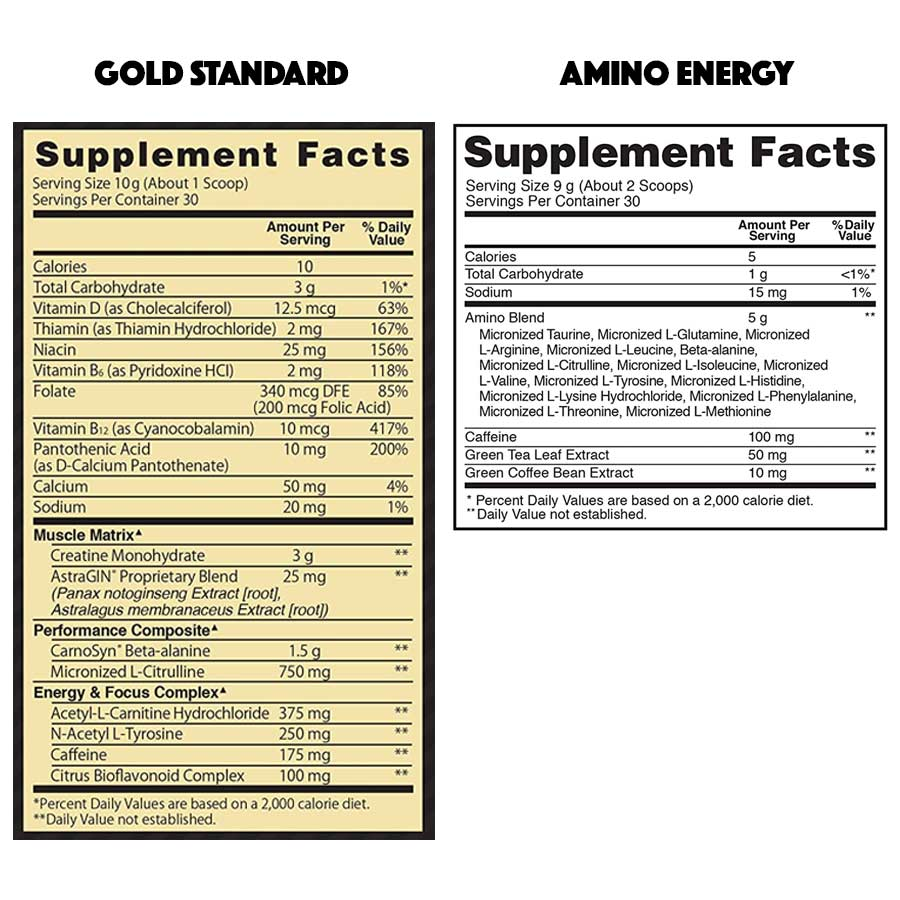 The Gold Standard and Amino Energy Ingredients Formulas