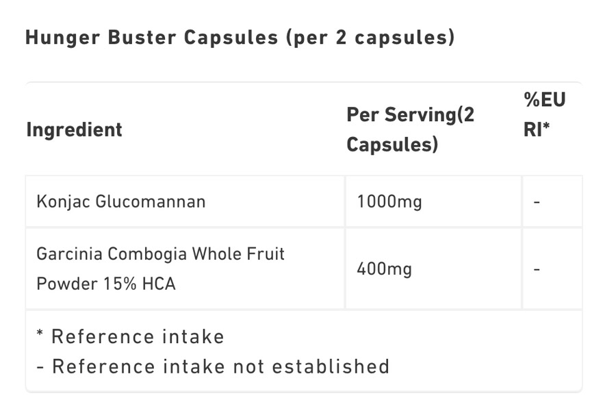 The Hunger Buster Capsules ingredients formula