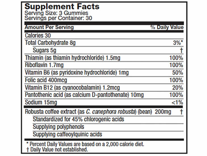 Hydroxycut Gummies Ingredients