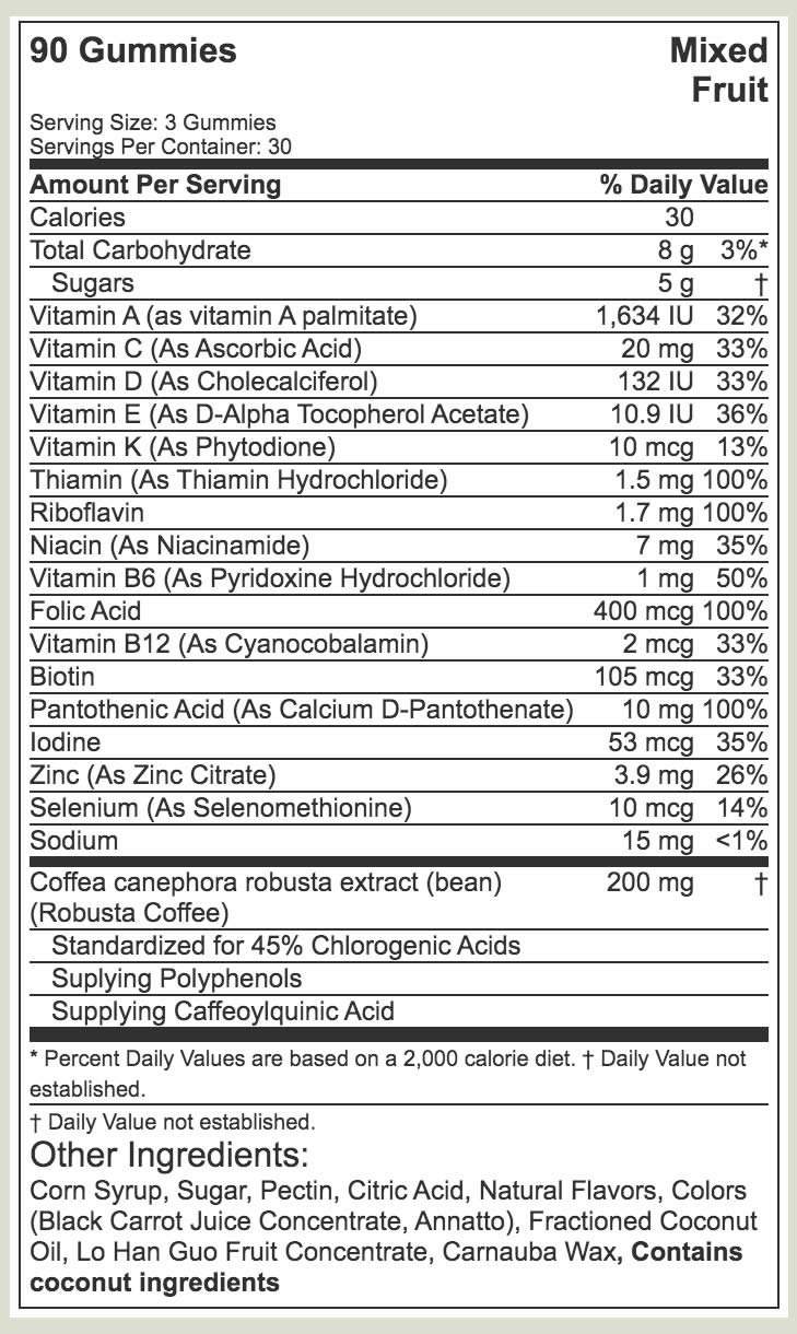 The Hydroxycut Gummies ingredients formula, as shown on bodybuilding.com at the time of writing