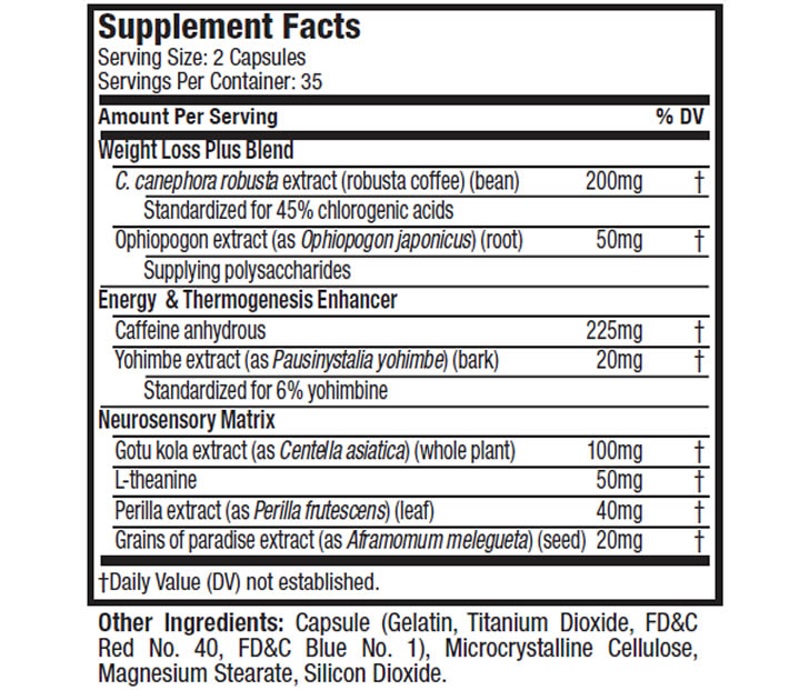 Hydroxycut Elite Sport ingredients