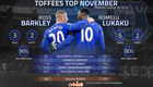 Stats show Everton pair will battle for November player of the month