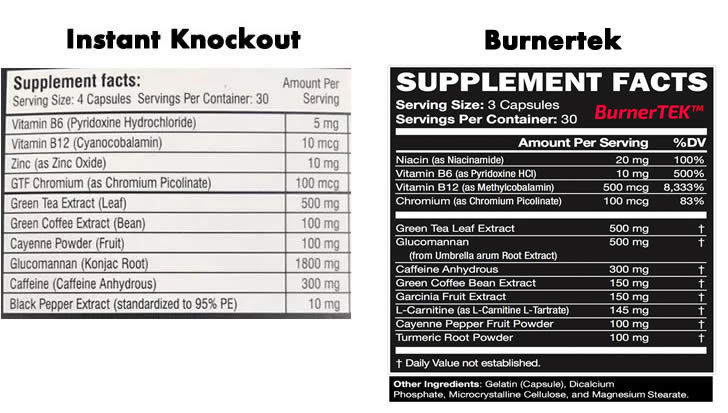 instant knockout and burnertek ingredients