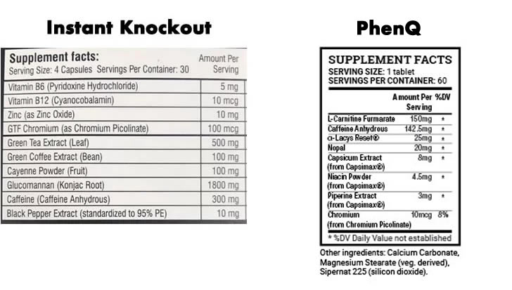 instant knockout phenq ingredients