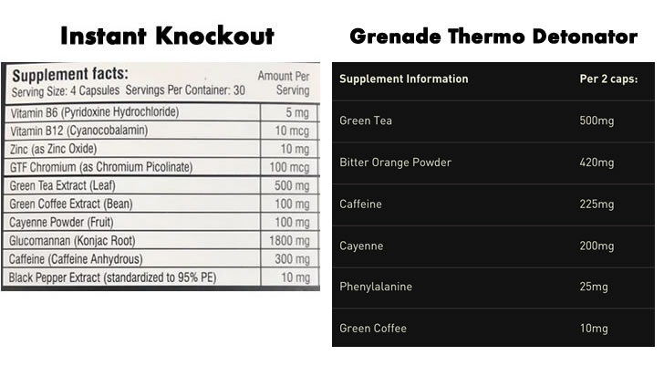 instant knockout vs grenade ingredients