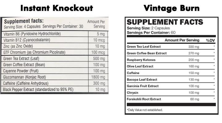 ingredients comparison