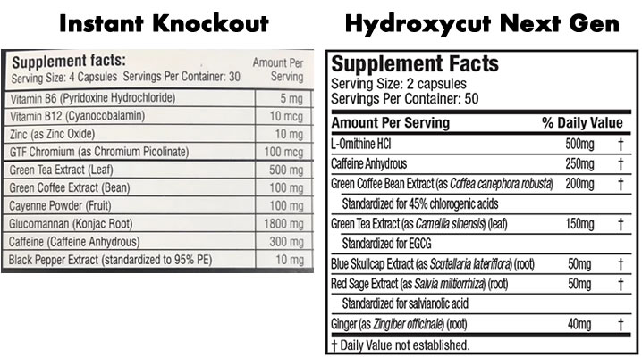 instant knockout vs hydroxycut