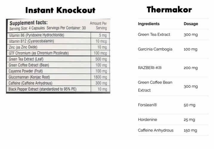 instant knockout vs thermakor