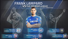 Stats show how Lampard has dominated Premier League