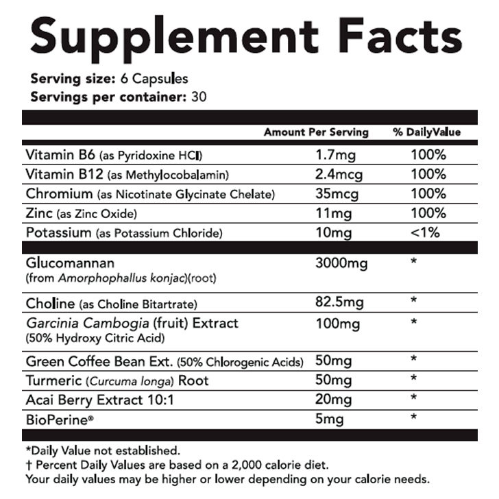 Leanbean Ingredients Formula