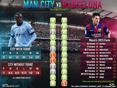 man city v barcelona