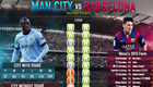 Man City v Barcelona: Form guide and talking points