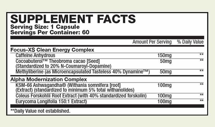 Modern Man V3 ingredients formula