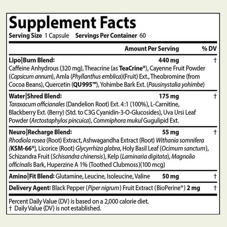 NDS Liporush XT ingredients