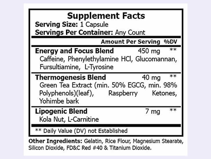 NutriBurn ingredients