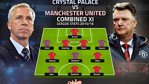Stats show Rooney beats Cabaye in Palace-Man Utd combined XI ahead of FA Cup final