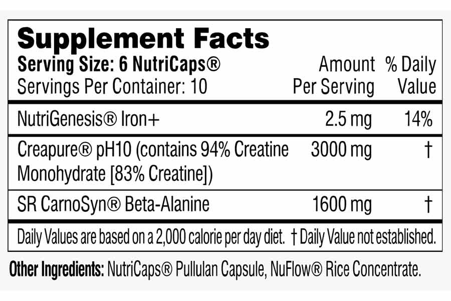 Performance Lab SPORT Maintain ingredients