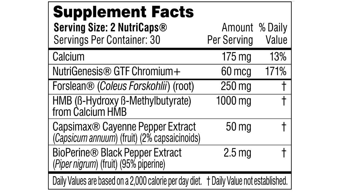 Performance Lab SPORT Burn's ingredients formula