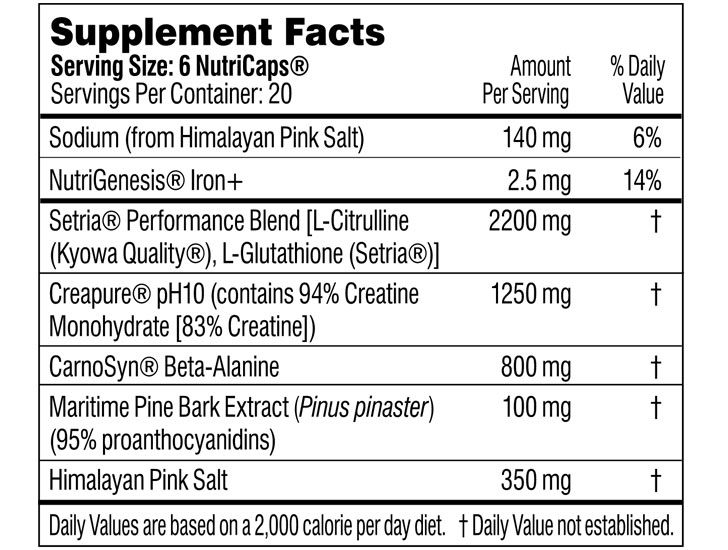 Performance Lab SPORT Pre ingredients formula