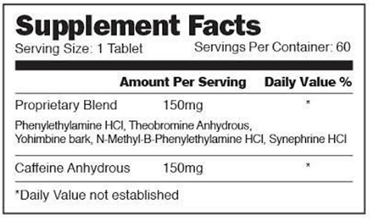 Phenofen 37.5 ingredients