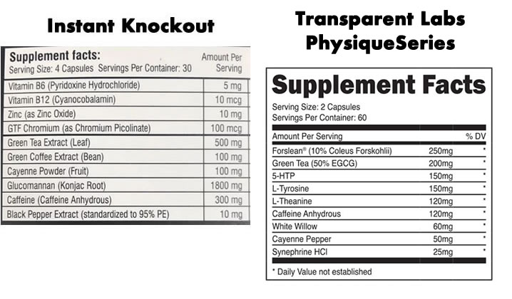 Instant Knockout vs PhysiqueSeries ingredients