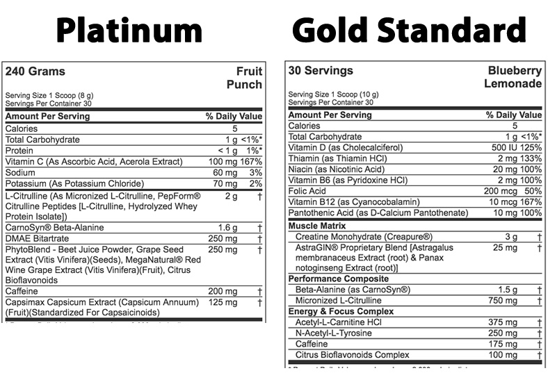 platinum vs gold standard