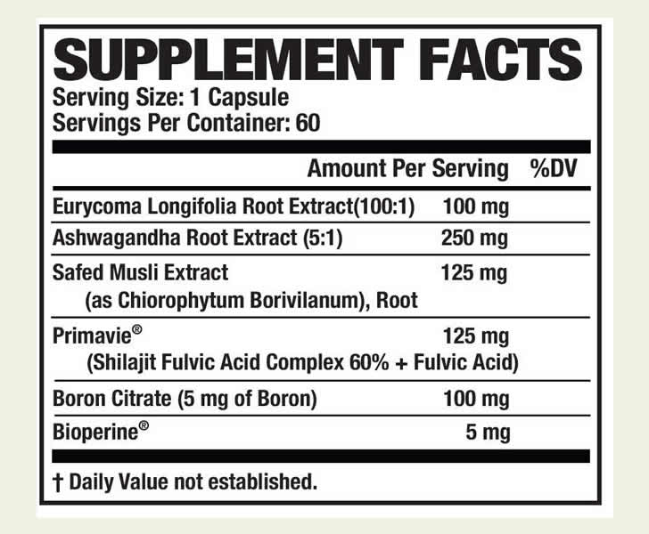 Primasurge ingredients
