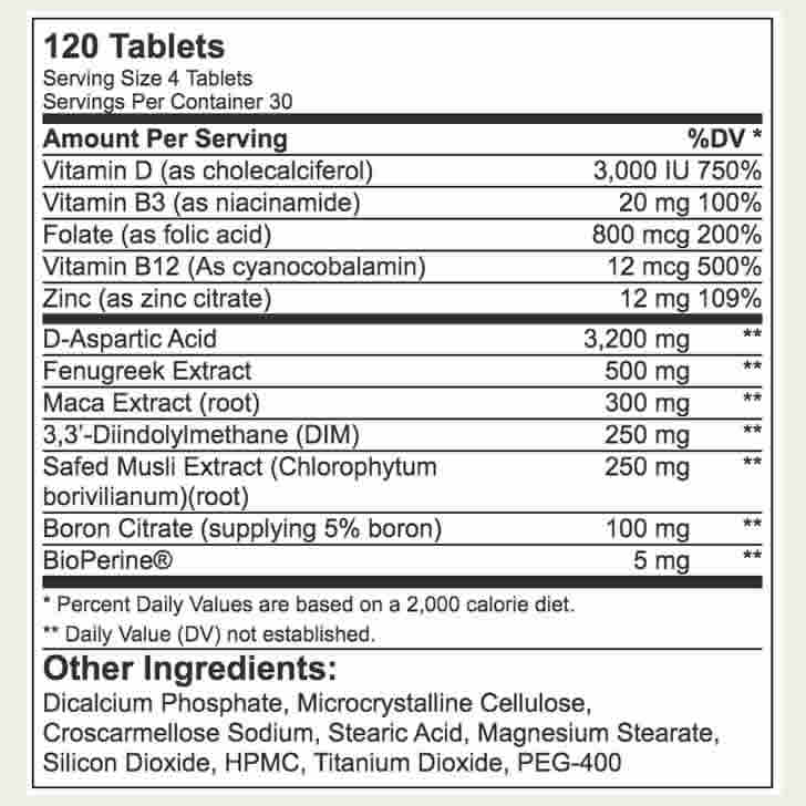 The Prime-T ingredients formula, as shown on bodybuilding.com at the time of writing