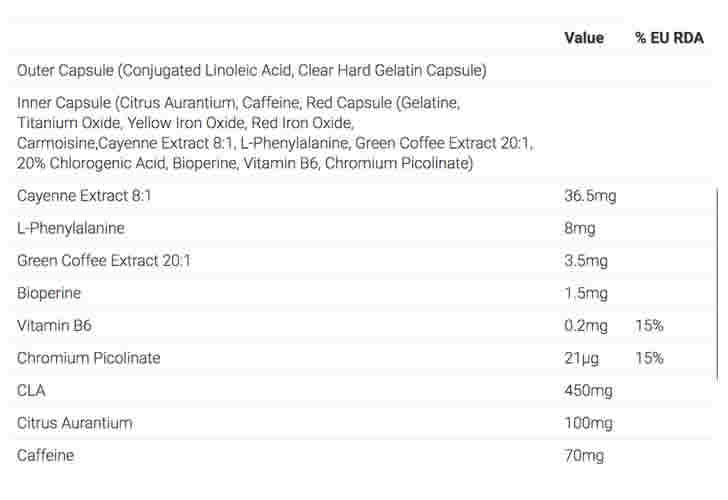 The Red Cell ingredients formula, as shown on The Protein Works Website at the time of writing